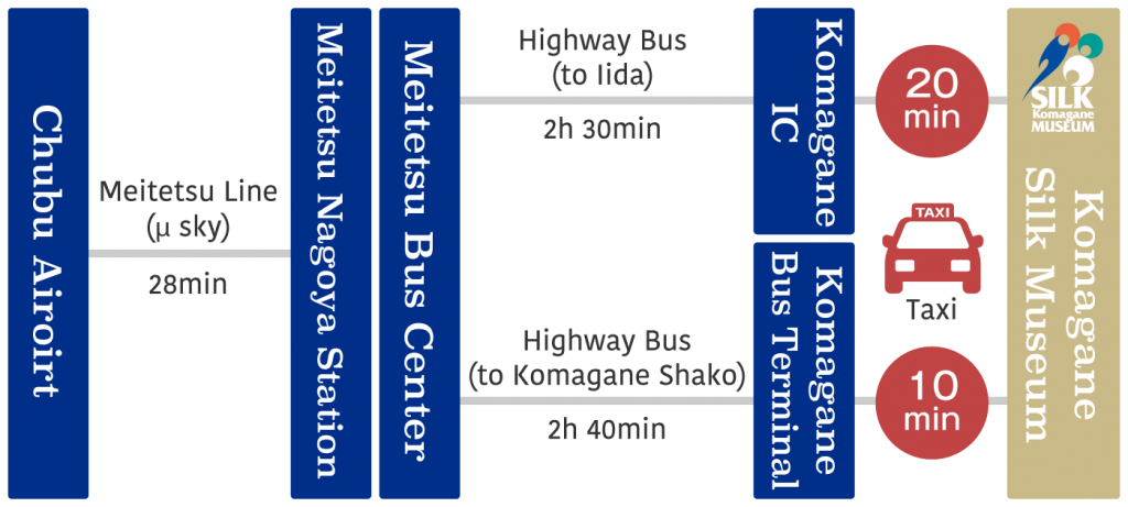 map-bus-nagoya-en
