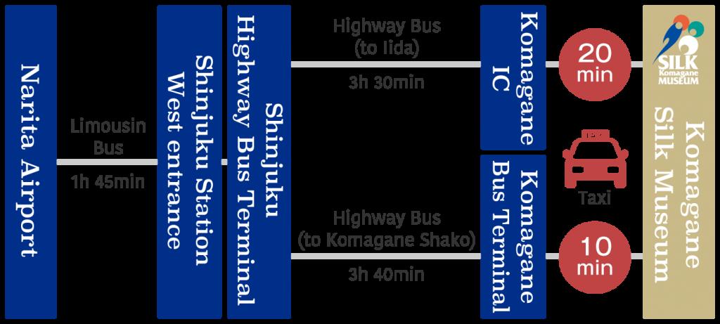 map-bus-tokyo-en